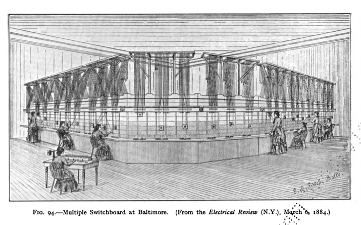 "Fig. 2. ""Multiple Switchboard at Baltimore,"" Electrical Review (6 March 1884)."
