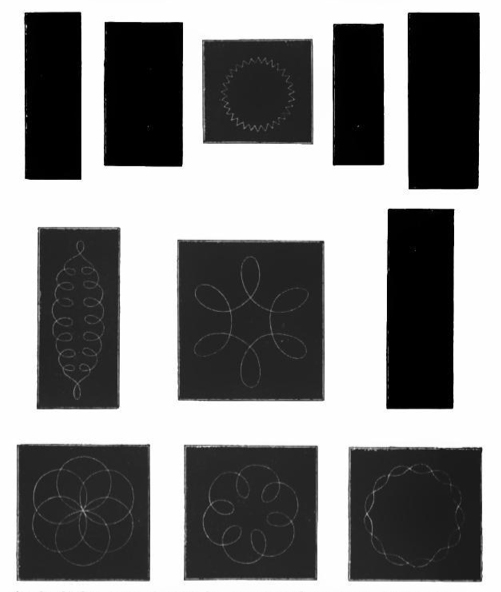 "Fig. 3. Sir Charles Wheatstone, ""Figures formed by the Kaleidophone,"" in: Wheatstone, ""Description of the Kaleidophone, or Phonic Kaleidoscope; a new Philosophical Toy, for the Illustration of several Interesting and Amusing Acoustical and Optical Phenomena,"" Quarterly Journal of Science, Literature, and Art 1 (1827), republished in Sir Charles Wheatstone, The Scientific Papers of Sir Charles Wheatstone…Published by the Physical Society of London (London: Taylor and Francis, 1879), 26."